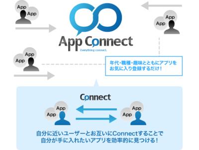 appconnect1.png